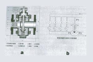 正确认识和选用自力式水力平衡控制阀(自力式压差控制阀)