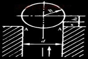 球阀收缩系数与流量系数的研究分析