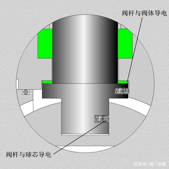 防火防静电球阀与普通球阀区别05.jpeg