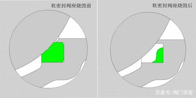 防火防静电球阀与普通球阀区别03.jpeg