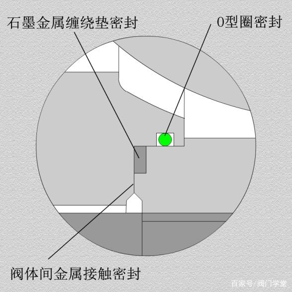 防火防静电球阀与普通球阀区别04.jpeg